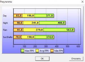 Windows 11 E5-2689 GTX1070 720p ultra