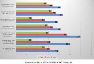 Windows 10 RX570 4Gb #1