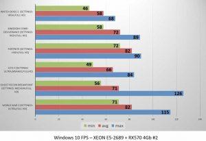 Windows 10 RX570 4Gb #2