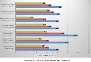 Windows 11 RX570 4Gb #1