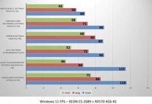 Windows 11 RX570 4Gb #2